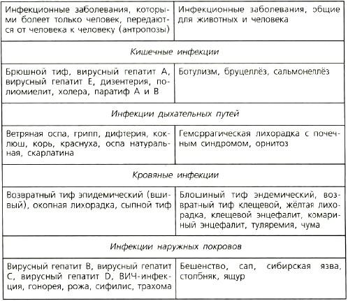 МКБ-10 бронхит: классификация заболевания, факторы риска, симптоматика, клиническая картина, способы лечения, возможные осложнения, профилактические мероприятия