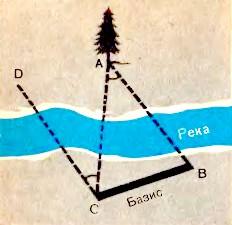 Измерение расстояния от земли до марса