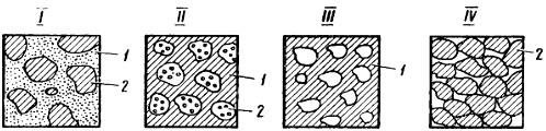 Зернистая структура бетона укладка пола из бетонной смеси