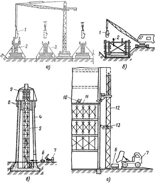 Подача бетонной смеси краном в бадьях схема инъектор цементного раствора