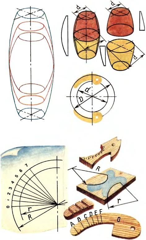Бондарный инструмент своими руками 47