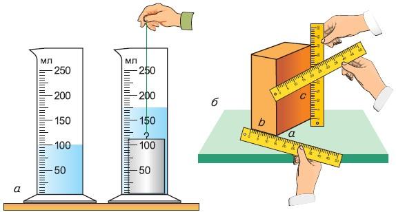 уже картинка измерение физических величин насчёт