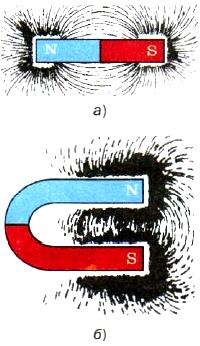 Картина магнитного поля полосового и дугообразного магнитов