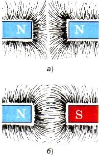 Магнитные линии магнитного поля, созданного двумя магнитами