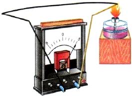 Превращение внутренней энергии в электрическую