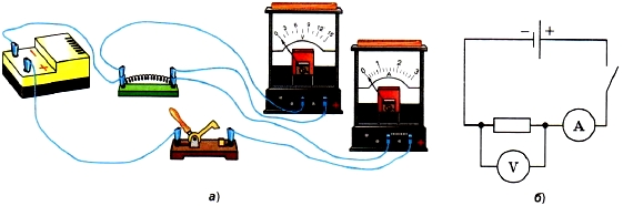 Установка для определения зависимости силы тока от напряжения