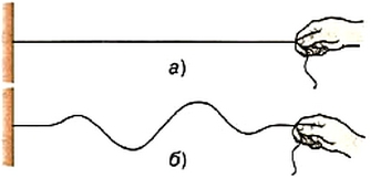 Возникновение волн в шнуре