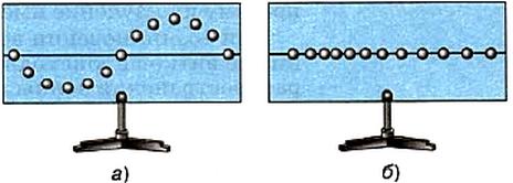 Поперечная (а) и продольная (б) волны