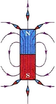 Картина магнитного поля постоянного полосового магнита