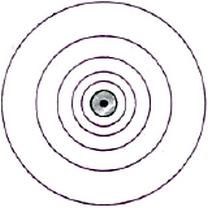 Магнитные линии магнитного поля,созданного прямолинейным проводником с током
