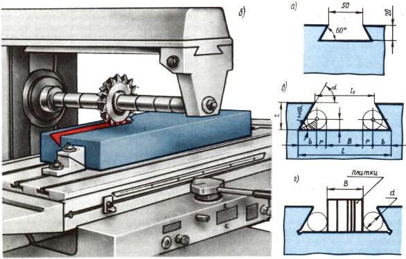Как сделать ласточкин хвост в металле своими