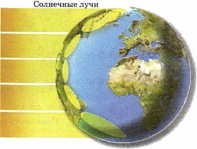 Зависимость температуры воздуха от географической широты реферат 6350