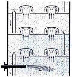Как сделать тарельчатую колонну своими руками 44