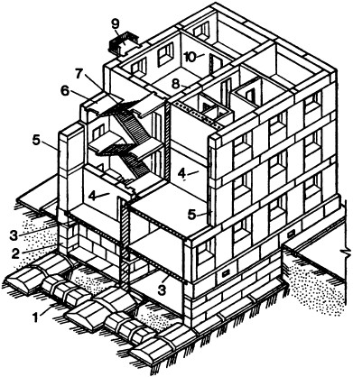 Конструктивная схема здания ipb