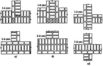 Цепная система перевязки при примыкании и пересечении стен