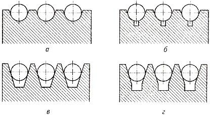 Профили канавок канатоведущего шкива