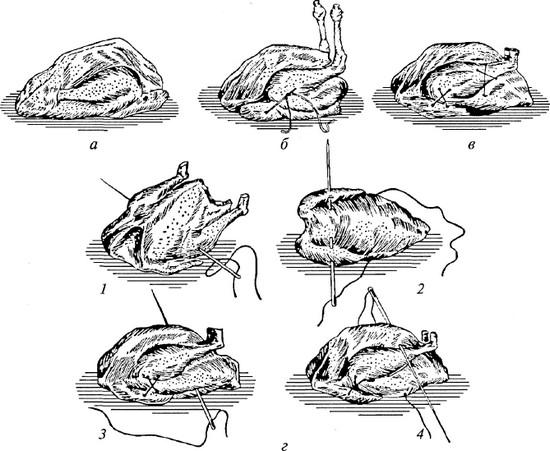 формовка тушек цыплят