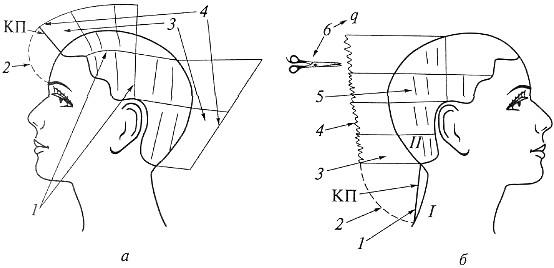 Методы и схемы мужской стрижки